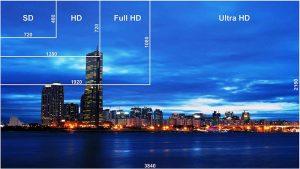 risoluzione-video-telecamere-HD C.A.T. sistemi di sicurezza - Torino e provincia